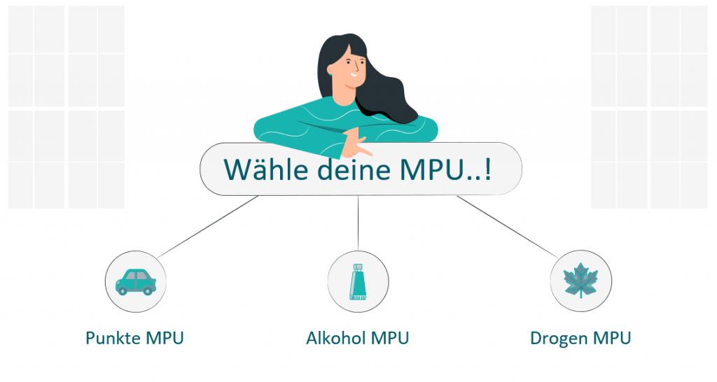 MPU Information